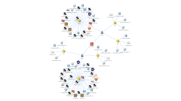 msu-customer-success-dependency-mapping