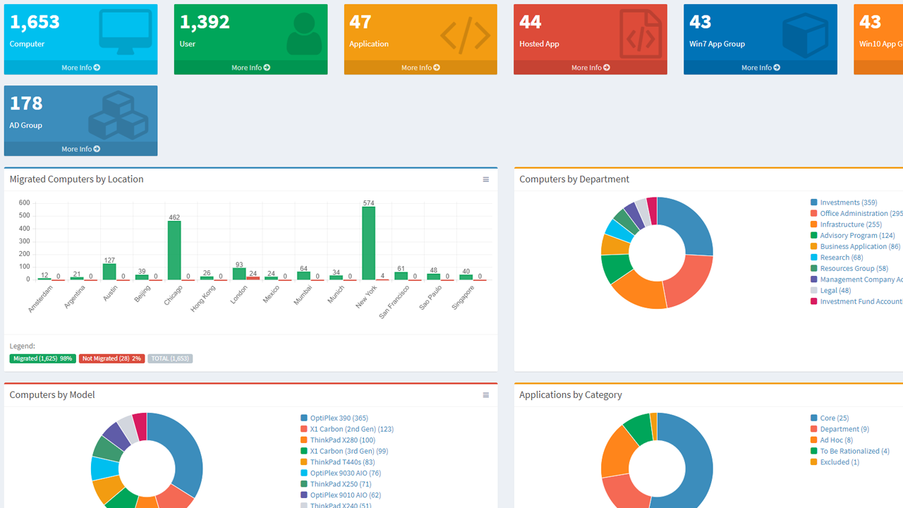 product-analytics-1-dashboards