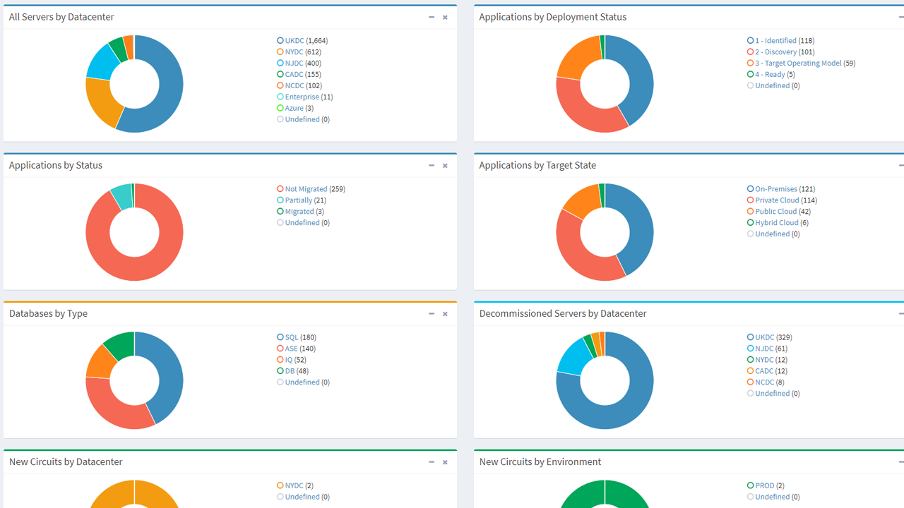 success-stories-3-status-dashboards